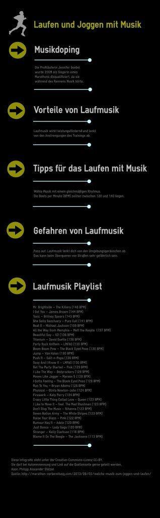Laufen-Joggen-Musik